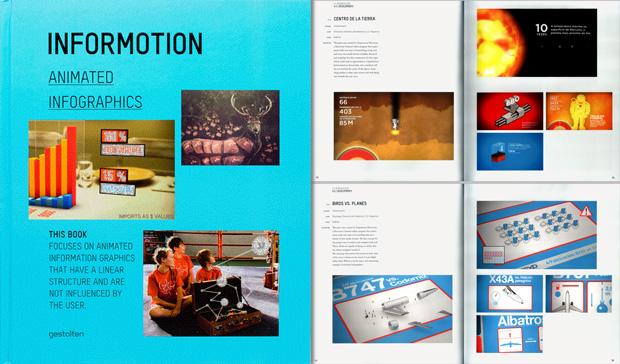 informotion-620